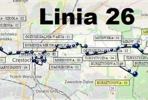 Mapa - Linia 26